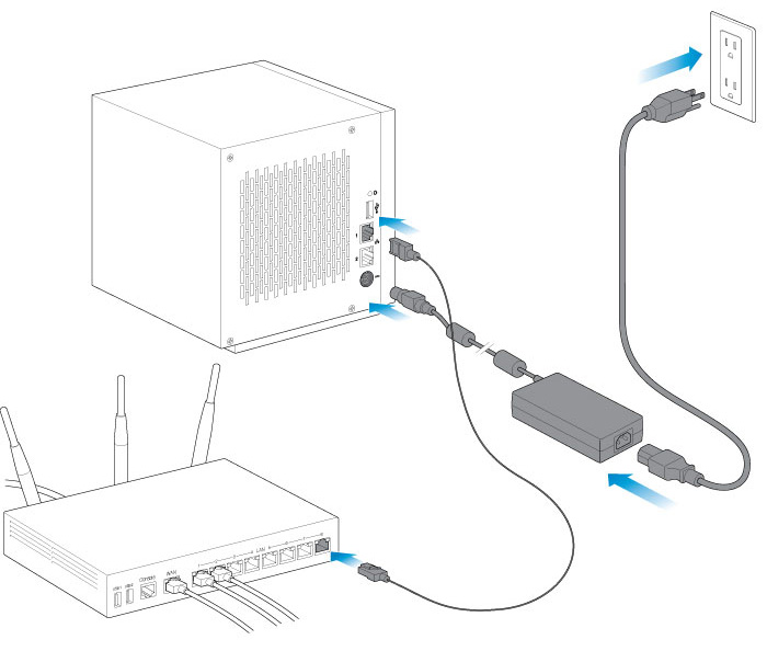 connect the ethernet cable to the nas and the router