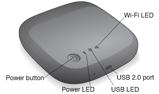 Seagate Wireless User Manual - Understanding Your Seagate Wireless