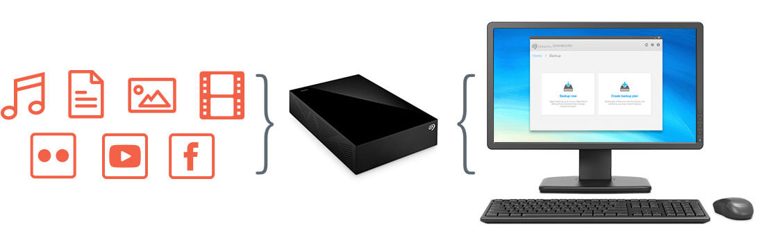 backup-plus-desk-dashboard-1090x330.jpg