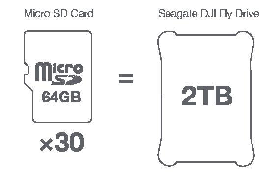 Seagate DJI Fly Drive | Seagate Australia / New Zealand
