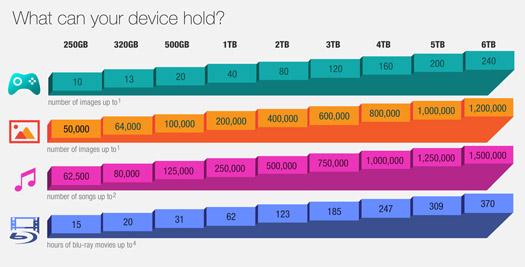 Desktop Sshd 4 Tb Hybrid Drive Upgrade Seagate