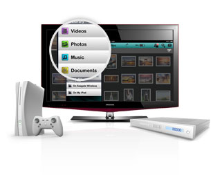 Smart TV et consoles de divertissement