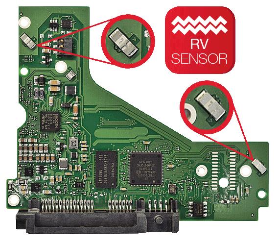 rv-sensor-float-right-row3-570x500.png