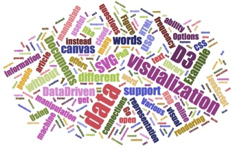 Online Interactive Hard Drive Data Visualization and Data-Driven