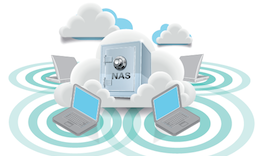 Seagate NAS: What's Driving Data Security and Remote Access Inside